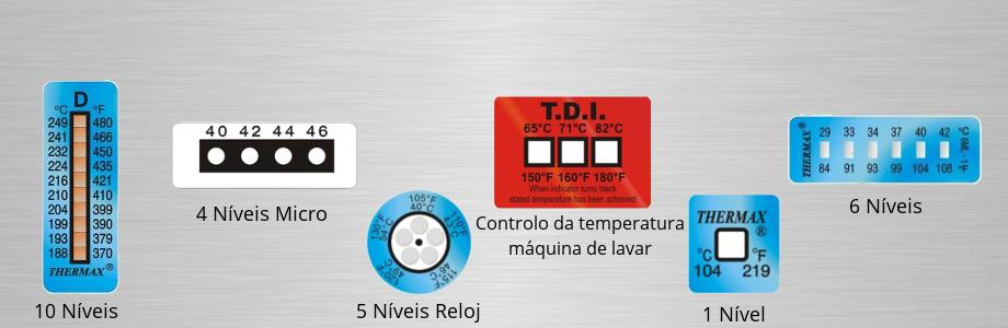 Sensores de Temperatura Industriais adesivos